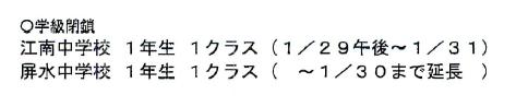 インフルエンザ学究閉鎖2020-01-29 .png
