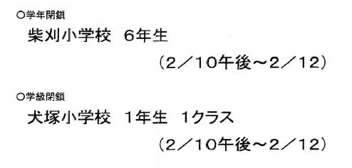 学年学級閉鎖 2020-02-10 21.51.52.png